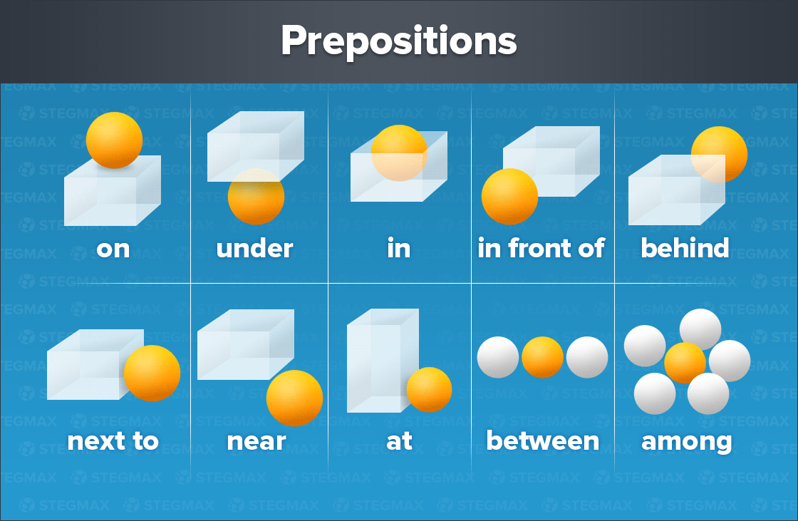 Предлоги места - Prepositions of place