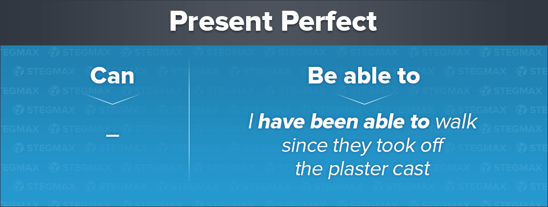 Сравнение Can и Be able to в Present Perfect Simple