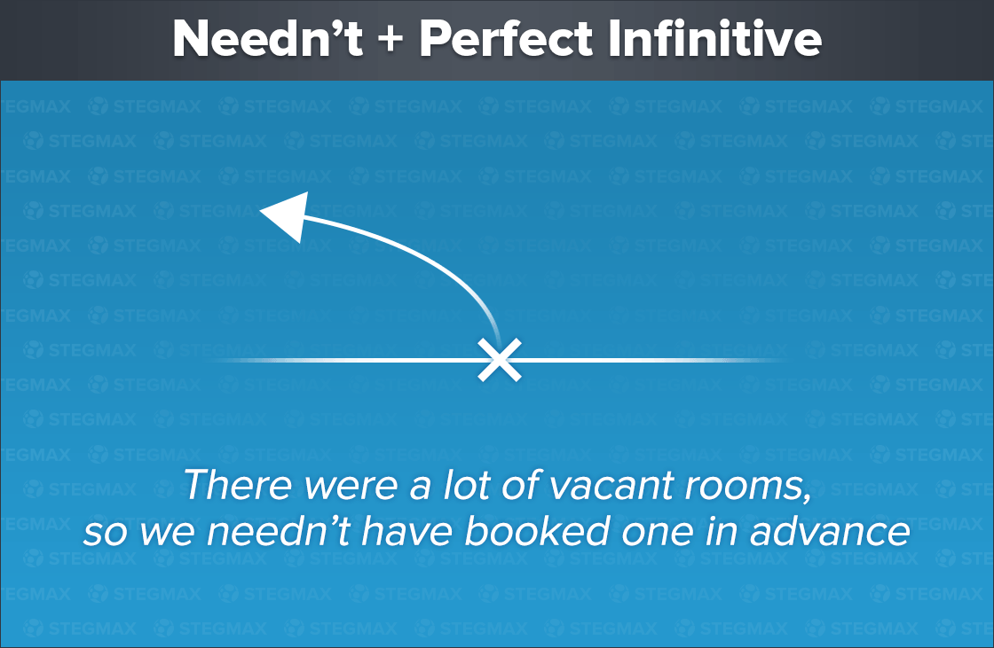 Needn't + Perfect Infinitive
