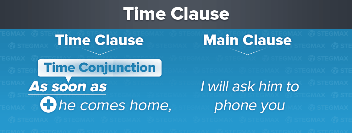 Time Clause Time Conjunction