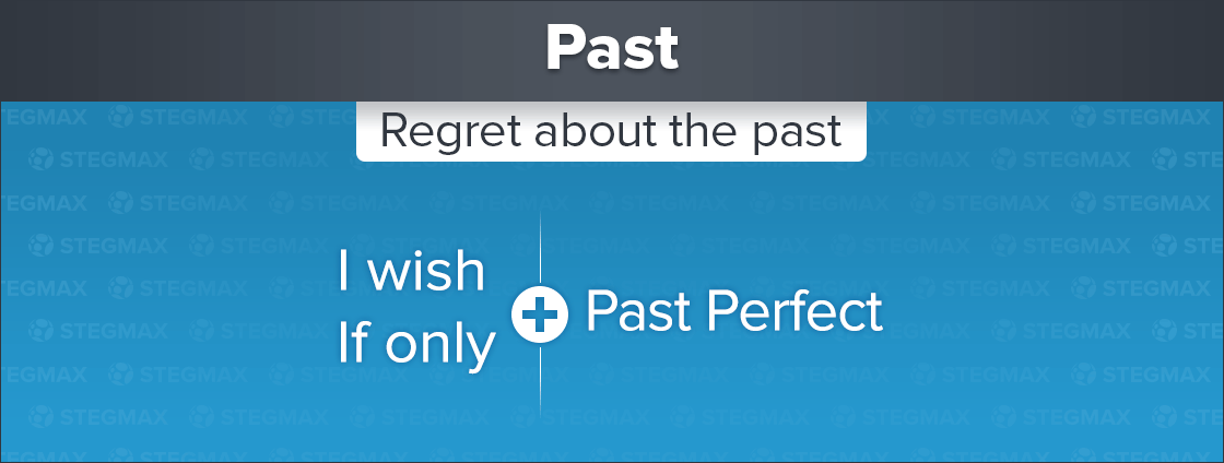 I wish, If only и Past Perfect